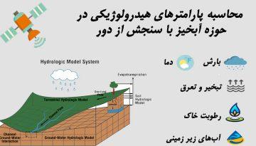محاسبه پارامترهای هیدرولوژی در حوزه آبخیز با سنجش از دور | مدرسه سنجش از دور و جی ای اس
