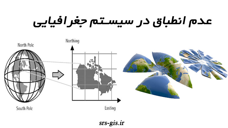 عدم تطابق در سیستم مختصات جغرافیایی