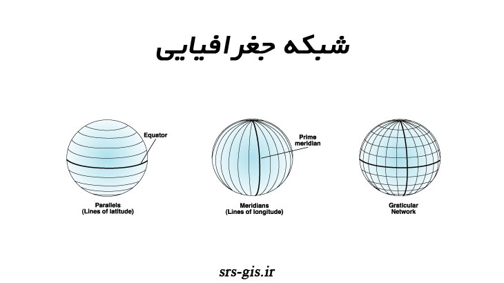 شبکه جغرافیایی
