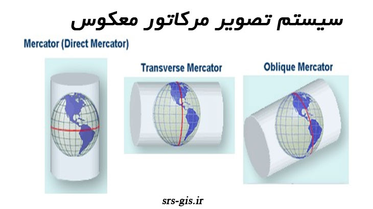 سیستم تصویر مرکاتور معکوس