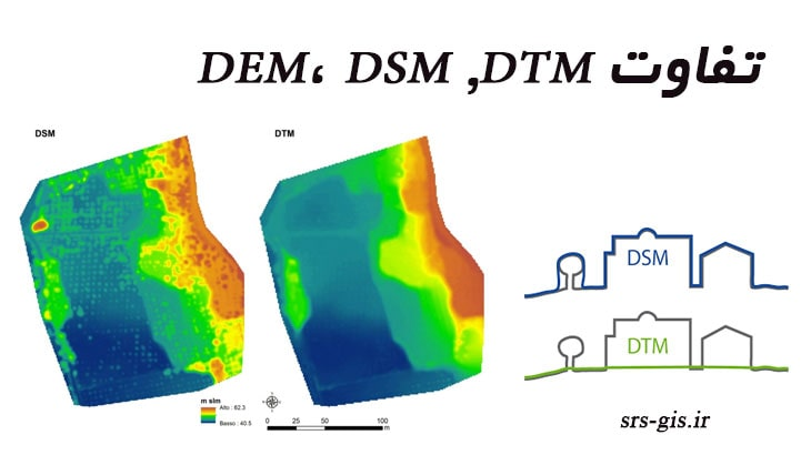تفاوت DEM، DSM و DTM