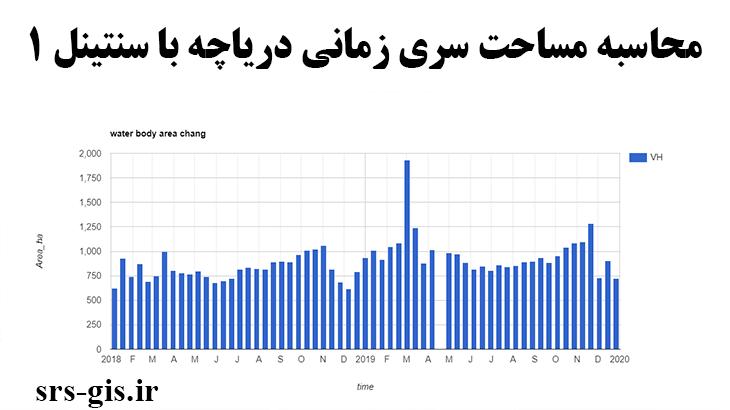 محاسبه سری زمانی مساحت پهنه آبی در گوگل ارث انجین
