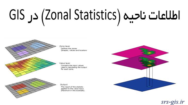 اطلاعات ناحیه (Zonal Statistics) در GIS