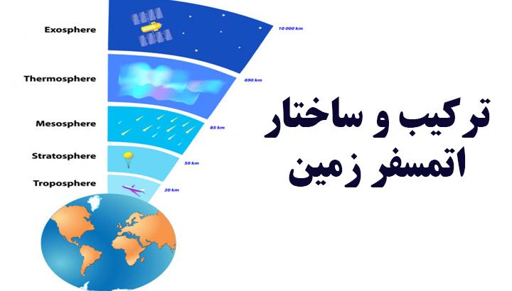 ساختار اتمسفر