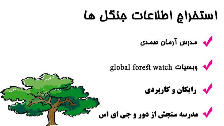 کاربردهای سنجش از دور در علوم جنگل